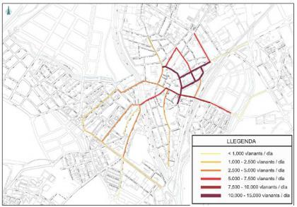 Plànol: Pla de Mobilitat Urbana del Vendrell. Documentació Ambiental
